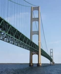 Bridge phobia image
